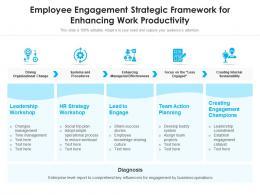 Employee Engagement Strategic Framework For Enhancing Work Productivity