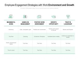 Employee Engagement Strategies With Work Environment And Growth