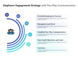 Employee Engagement Strategy With Two Way Communication