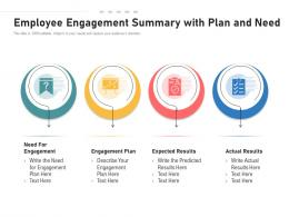 Employee Engagement Summary With Plan And Need