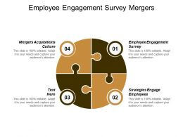 Employee Engagement Survey Mergers Acquisitions Culture Strategies Engage Employees Cpb
