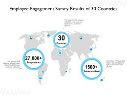 Employee Engagement Survey Results Of 30 Countries