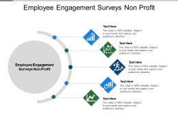 Employee Engagement Surveys Non Profit Ppt Powerpoint Presentation Visual Aids Professional Cpb