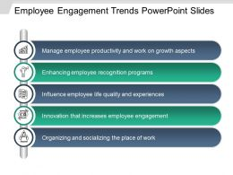 Employee Engagement Trends Powerpoint Slides