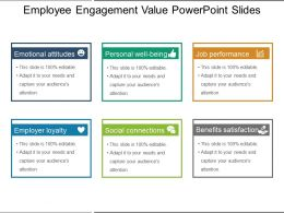 Employee Engagement Value Powerpoint Slides