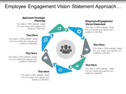 Employee Engagement Vision Statement Approach Strategic Planning Category Management Cpb