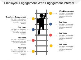 Employee Engagement Web Engagement Internal Communication Multichannel Personalization Cpb
