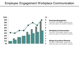 Employee Engagement Workplace Communication Merger Acquisition Planning Competition Marketing Cpb