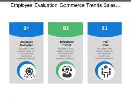 Employee Evaluation Commerce Trends Sales Performance Customer Relationship Management