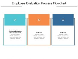 Employee Evaluation Process Flowchart Ppt Powerpoint Slides Smartart Cpb
