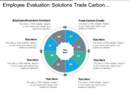 Employee Evaluation Solutions Trade Carbon Credits Vision Statement Cpb