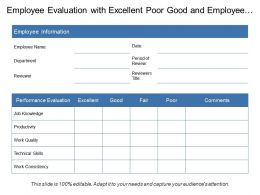 Employee Evaluation With Excellent Poor Good And Employee Information