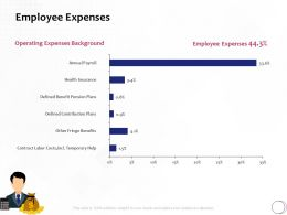 Employee Expenses Payroll Ppt Powerpoint Presentation Icon Visuals