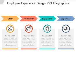 Employee Experience Design Ppt Infographics