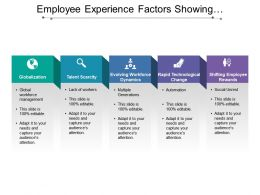 Employee Experience Factors Showing Globalization And Talent Scarcity