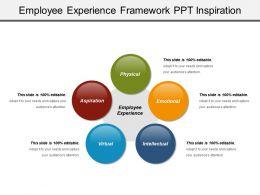 Employee Experience Framework Ppt Inspiration
