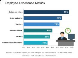 Employee Experience Metrics Sample Ppt Files