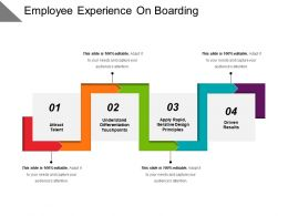 Employee Experience On Boarding Ppt Sample File