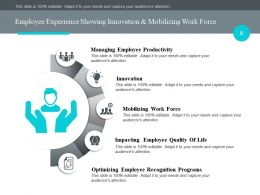Employee Experience Ppt Inspiration Graphics Download Rapid Technological Change