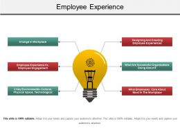 Employee Experience Ppt Slide Show
