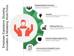 Employee Experience Showing Innovation And Mobilizing Work Force