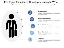 Employee Experience Showing Meaningful Work And Supportive Management