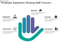 Employee Experience Showing Staff Turnover Engagement And Motivation