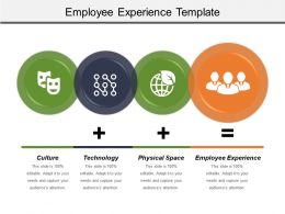 Employee Experience Template Ppt Slide Design