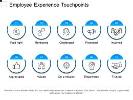 Employee Experience Touchpoints Ppt Slide Examples