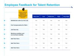 Employee Feedback For Talent Retention Fair Compensation Ppt Presentation Deck