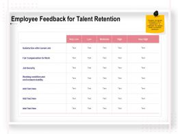 Employee Feedback For Talent Retention Job Security Ppt Powerpoint Inspiration