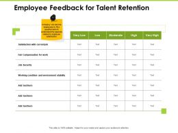 Employee Feedback For Talent Retention Stability Ppt Powerpoint Presentation Deck