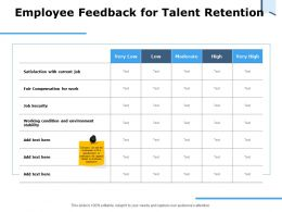 Employee Feedback For Talent Retention Working Condition Ppt Powerpoint Presentation Gallery