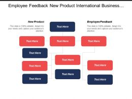 Employee Feedback New Product International Business Growth