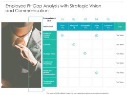 Employee Fit Gap Analysis With Strategic Vision And Communication