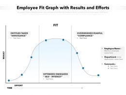 Employee Fit Graph With Results And Efforts