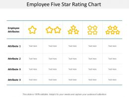 Employee Five Star Rating Chart