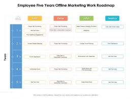 Employee Five Years Offline Marketing Work Roadmap