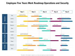 Employee Five Years Work Roadmap Operations And Security