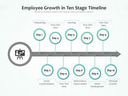 Employee Growth In Ten Stage Timeline
