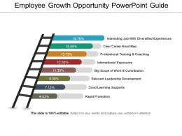 Employee Growth Opportunity PowerPoint Guide