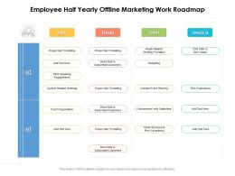 Employee Half Yearly Offline Marketing Work Roadmap