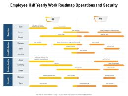 Employee Half Yearly Work Roadmap Operations And Security