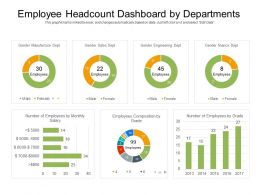 Employee Headcount Dashboard By Departments