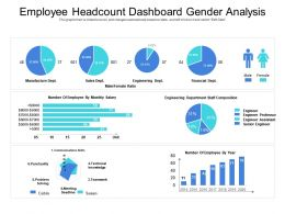 Employee Headcount Dashboard Gender Analysis