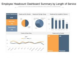 Employee Headcount Dashboard Summary By Length Of Service