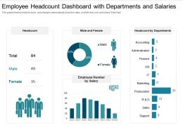 Employee Headcount Dashboard With Departments And Salaries