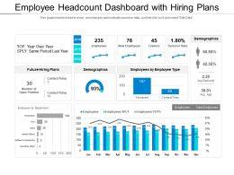 Employee Headcount Dashboard With Hiring Plans