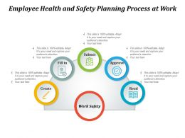 Employee Health And Safety Planning Process At Work