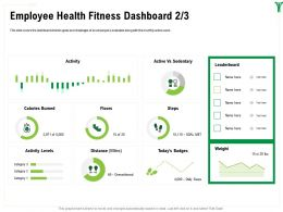Employee Health Fitness Dashboard Badges M1604 Ppt Powerpoint Presentation Infographic Display